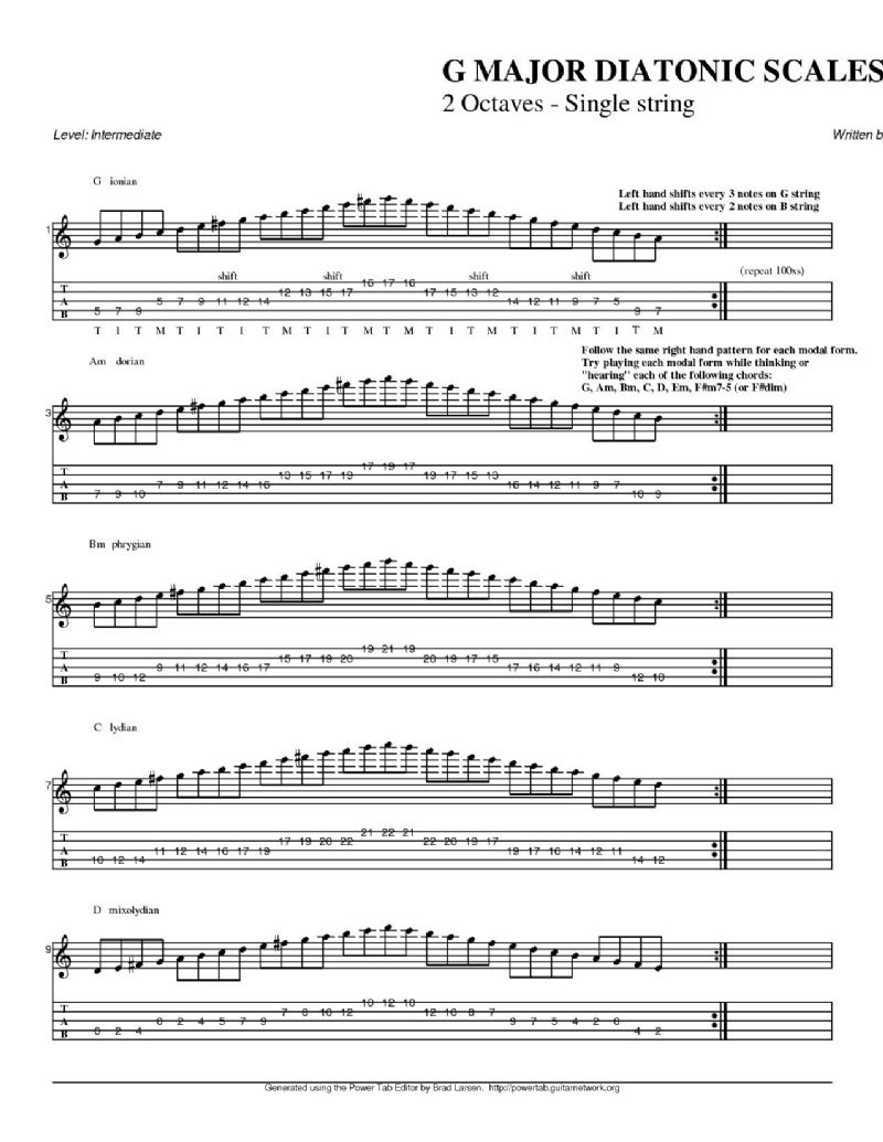 Two Octave Scales - Discussion Forums - Banjo Hangout