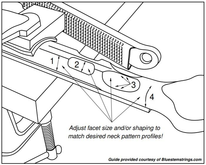 Blank Guitar Fretboard Diagram
