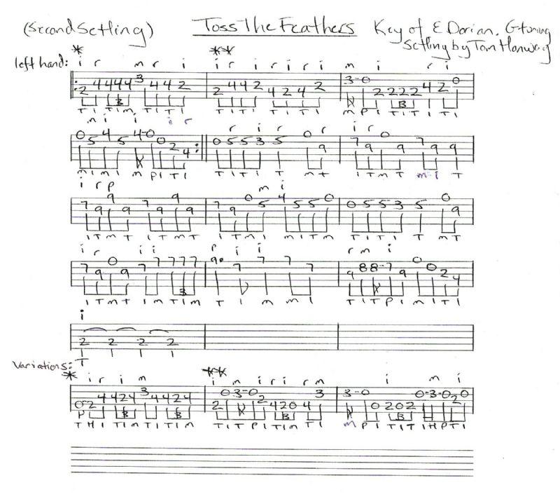 Irish music on 5 string - Discussion Forums - Banjo Hangout