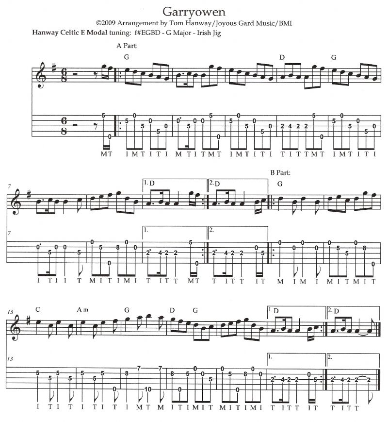 Browse Tabs By Letter: (G) - Banjo Hangout