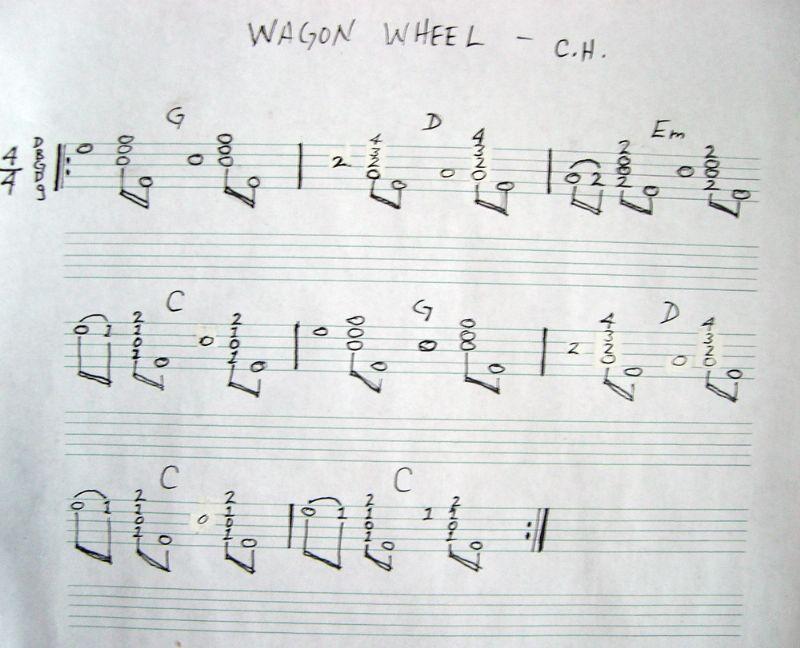 Famous Wagon Wheel Darius Rucker Chords Component - Basic Guitar ...