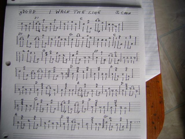 Banjo banjo tablature paper : Browse Tabs By Letter: (I) - Banjo Hangout